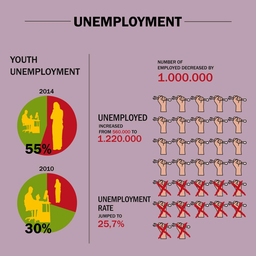 referendum grecia infografiche 1