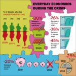 referendum grecia infografiche 3