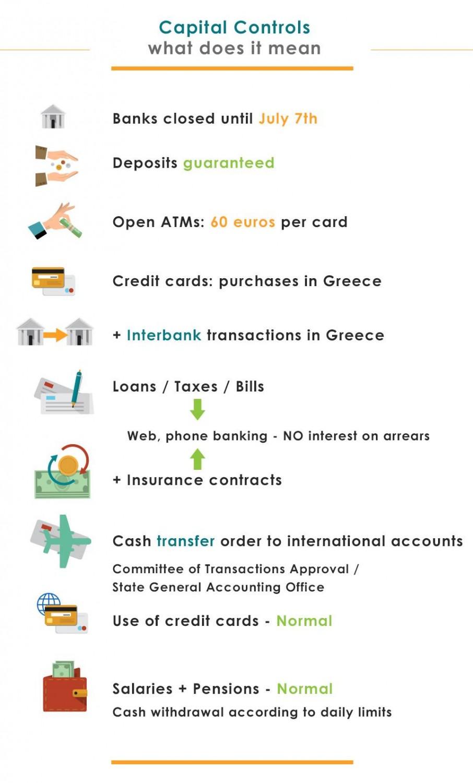 referendum grecia infografiche 4