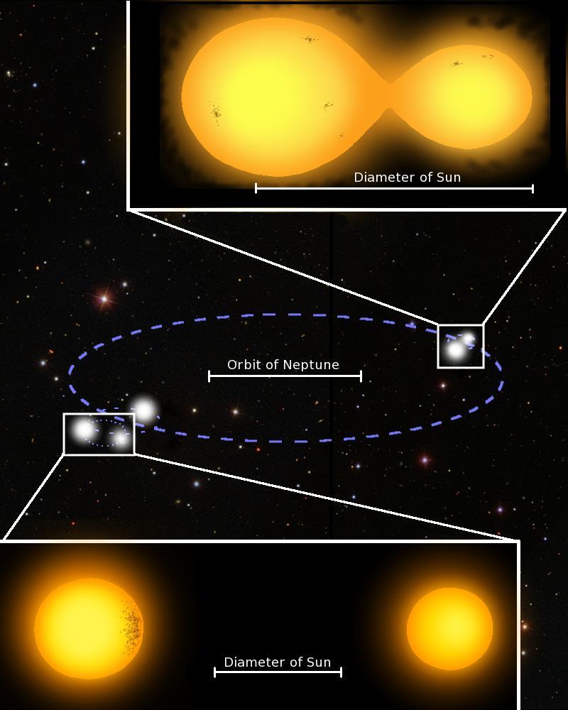 Una realizzazione grafica del sistema 1SWASP J093010.78+533859.5.  (Marcus Lohr via http://www.ras.org.uk/)