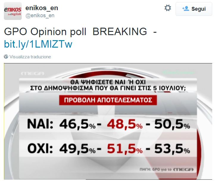 sondaggio gpo