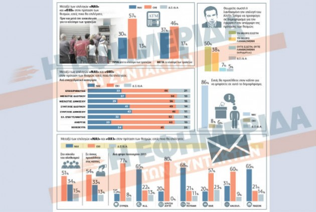 sondaggio voto grecia 1
