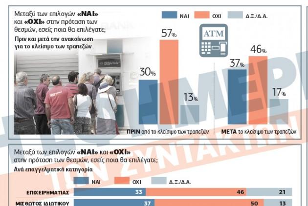 sondaggio voto grecia