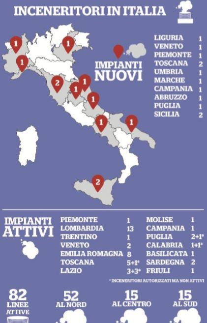 INCENERITORI ITALIA