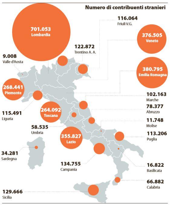 reddito stranieri italia 2