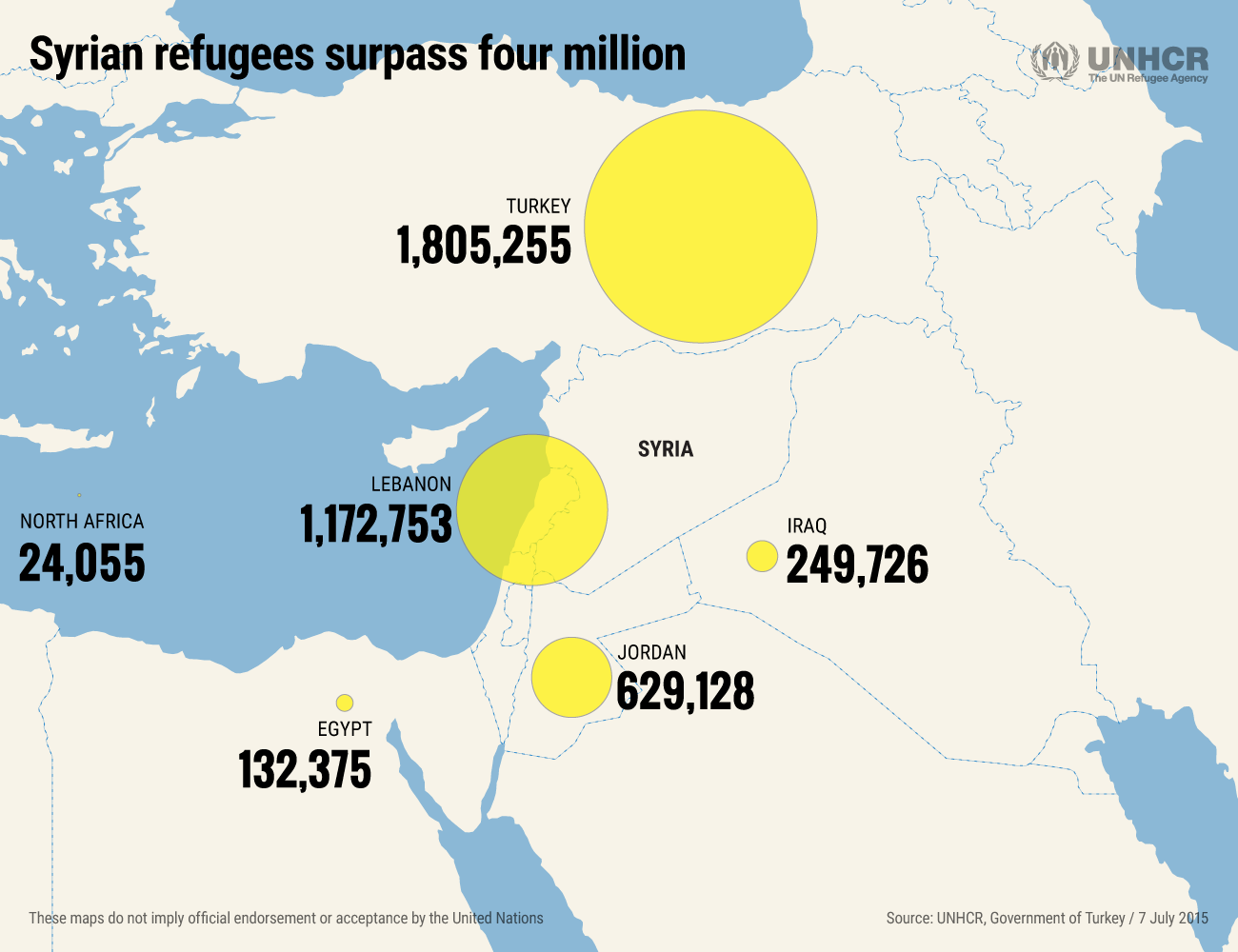 I rifugiati siriani nel mondo arabo (fonte: unhcr)
