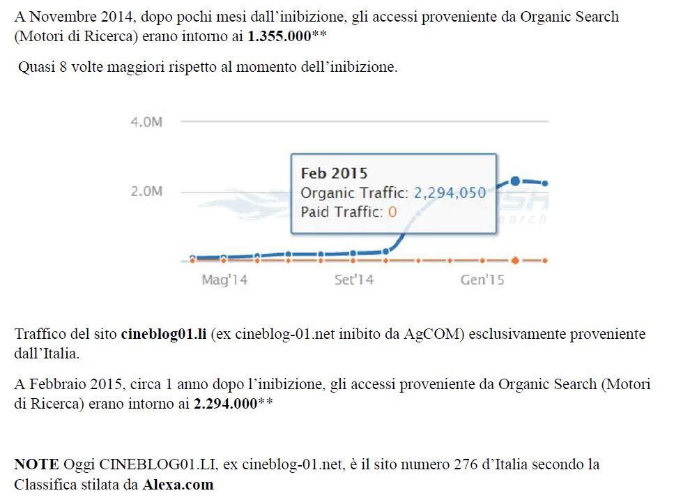 """Credits: Giorgio Clemente """"Gli effetti sulla pirateria dei provvedimenti AGCOM in materia di diritto d'autore, 2014-2015 """""""