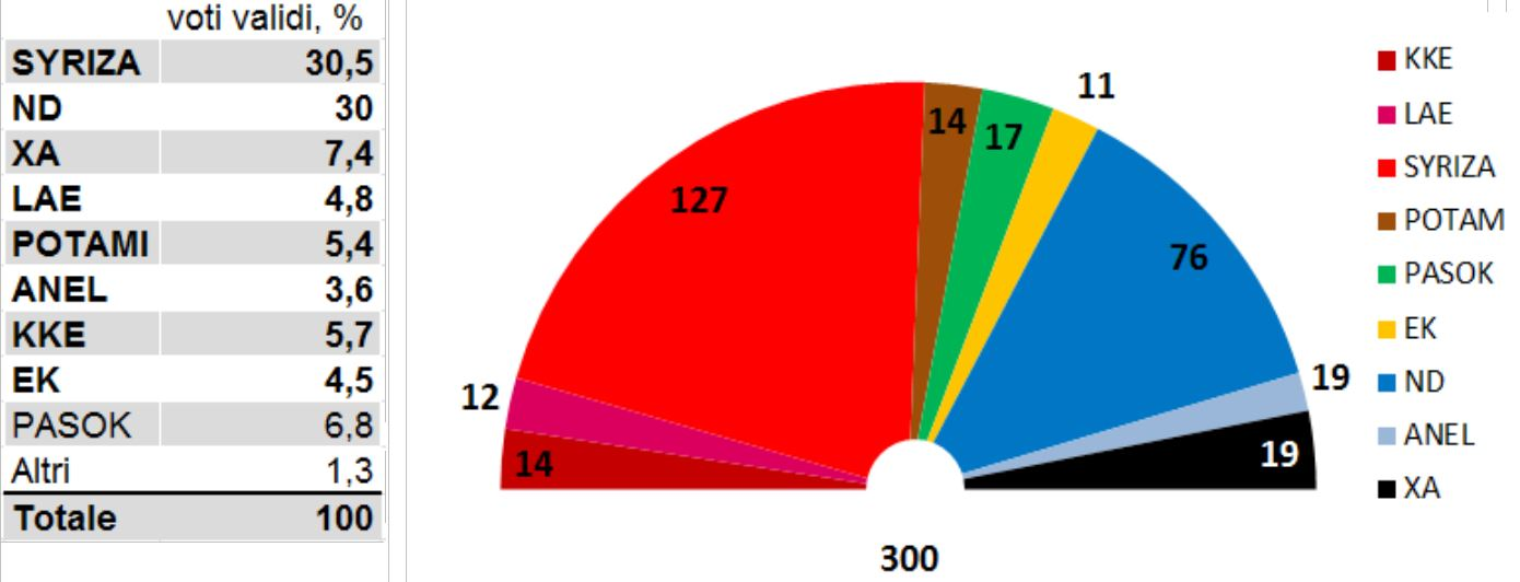 grecia syriza tsipras 2