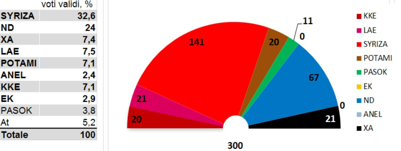 grecia syriza tsipras 3