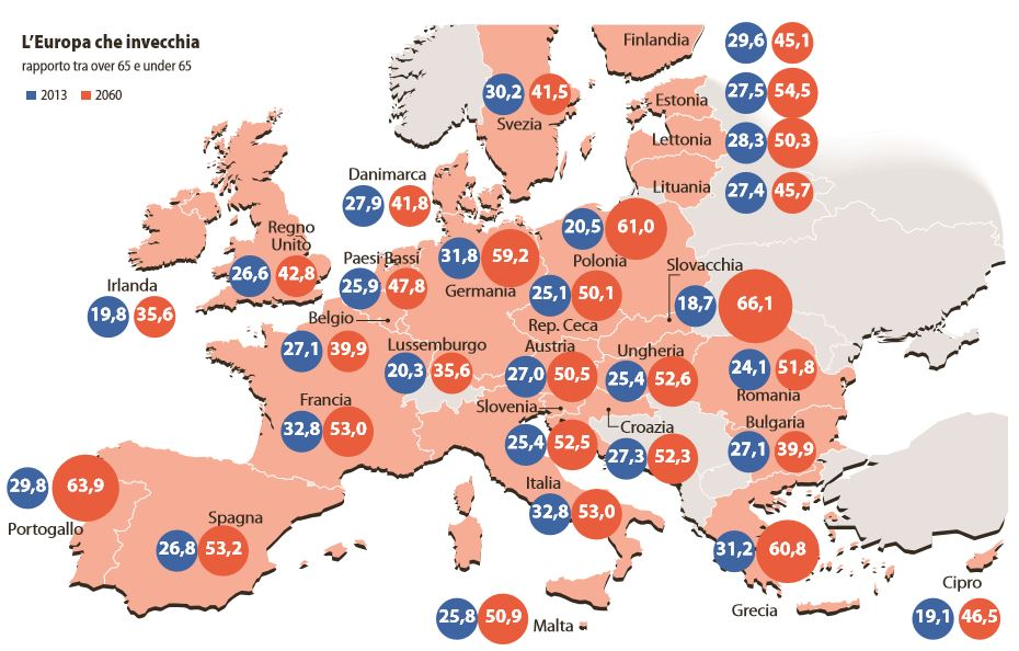migranti salvano europa