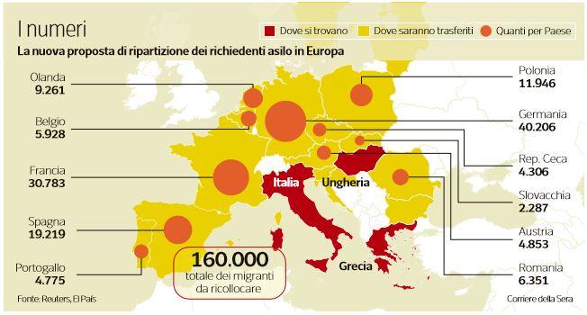 La proposta di ripartizione dei migranti in UE (Corriere della Sera, 8 settembre 2015)