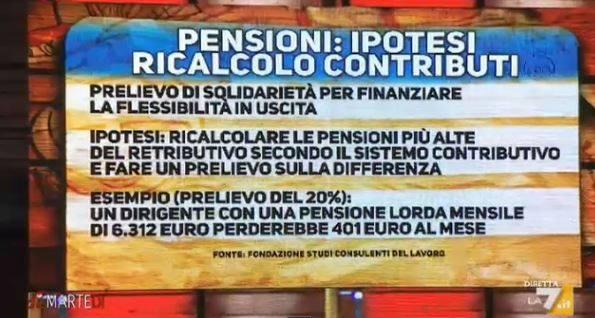 riforma pensioni 3