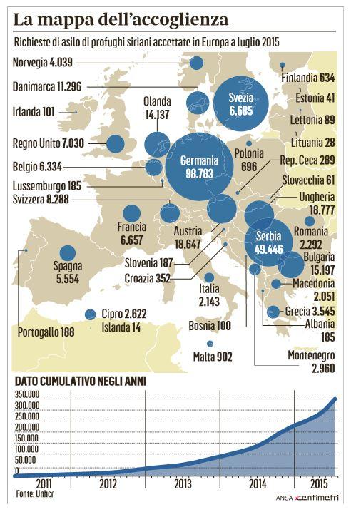 seimila euro profugo