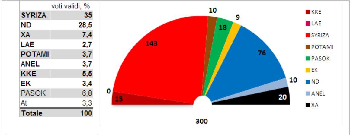 tsipras syriza elezioni grecia