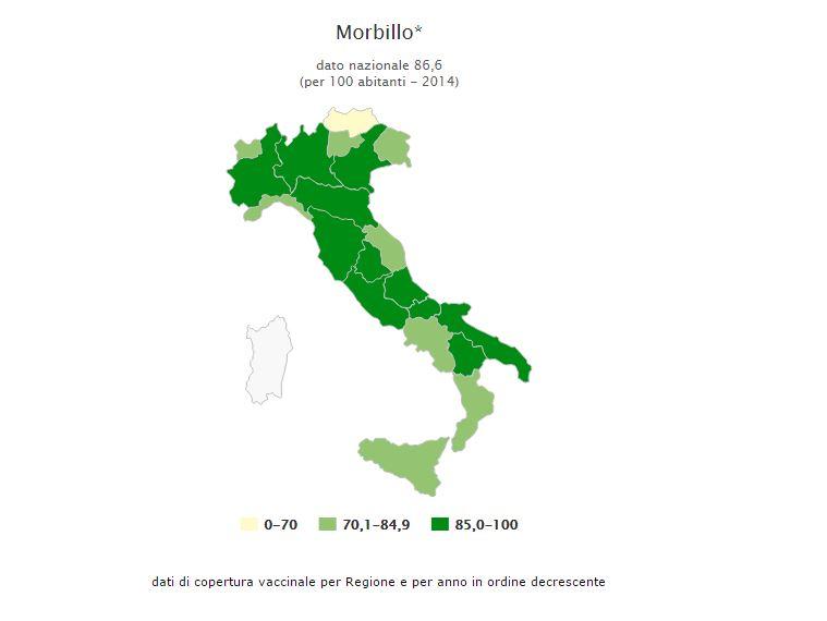 La copertura vaccinale contro il morbillo è in forte calo in tutta Italia (fonte: epicentro.org)