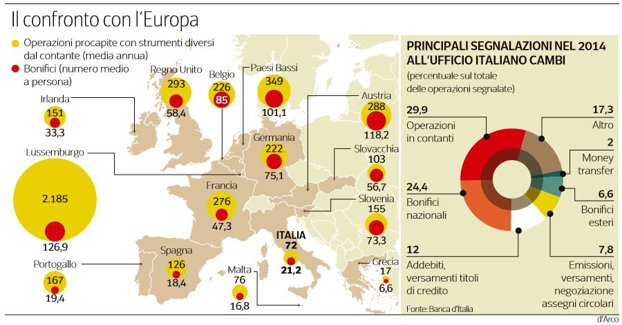 limite contante confronto europa