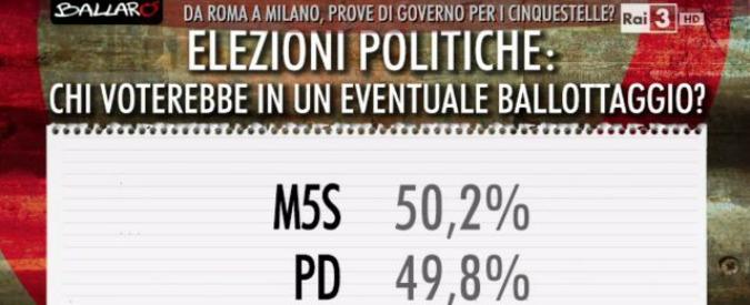 ballottaggio-pd-m5s-675