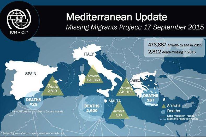 siria racconto viaggio migrante - 3