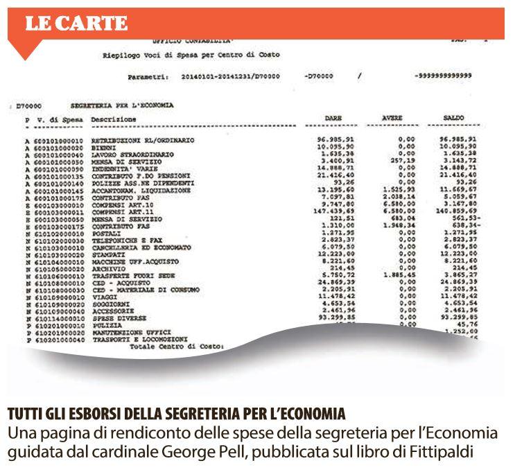 vaticano soldi libri