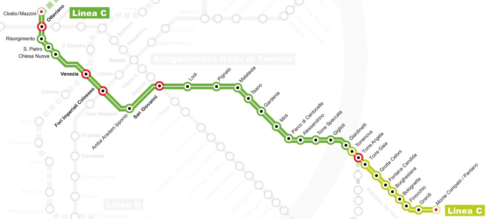 metro c roma