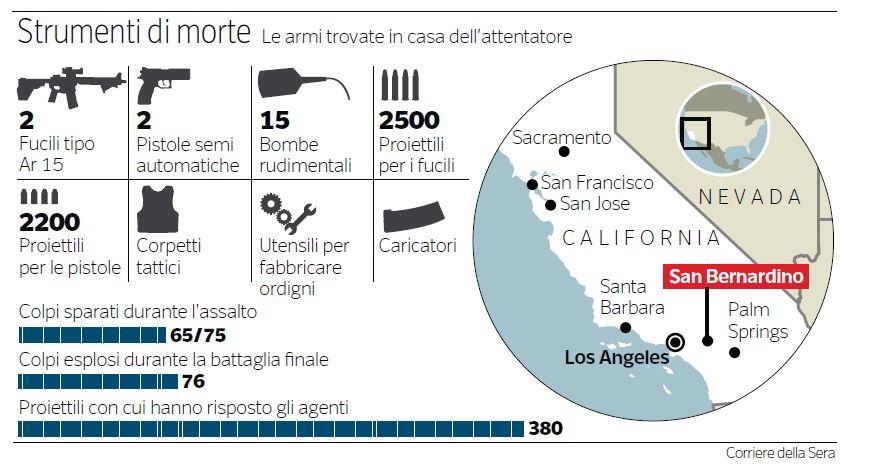 san bernardino shooting strage armi gun controll porto d'armi - 2