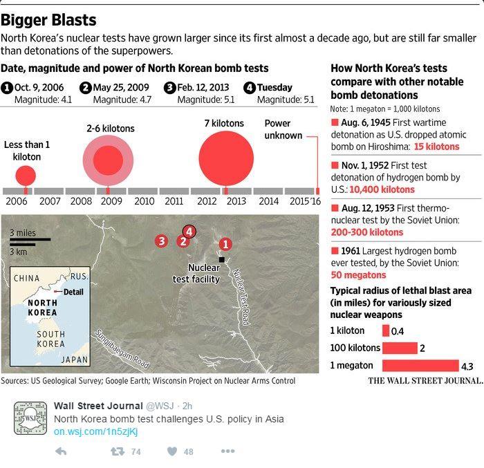 bomba h corea del nord - 5