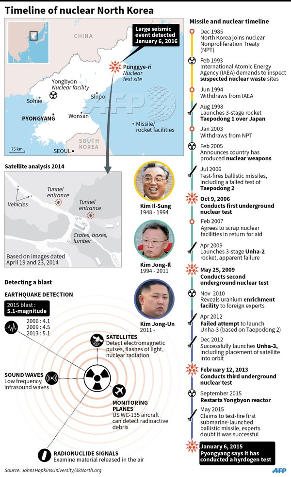 corea nord bomba nucleare 2