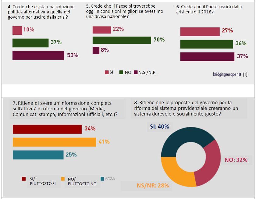 sondaggi syriza 4