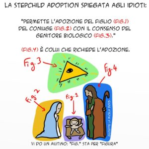 stepchild adoption gender cirinnà - 1