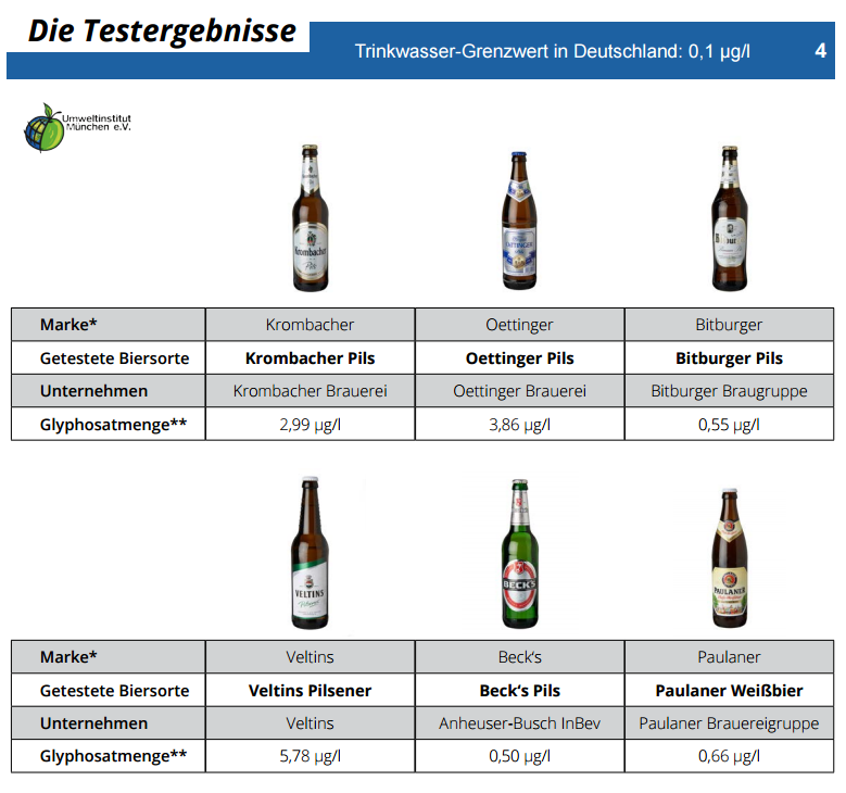 glifosato birra tedesca - 1