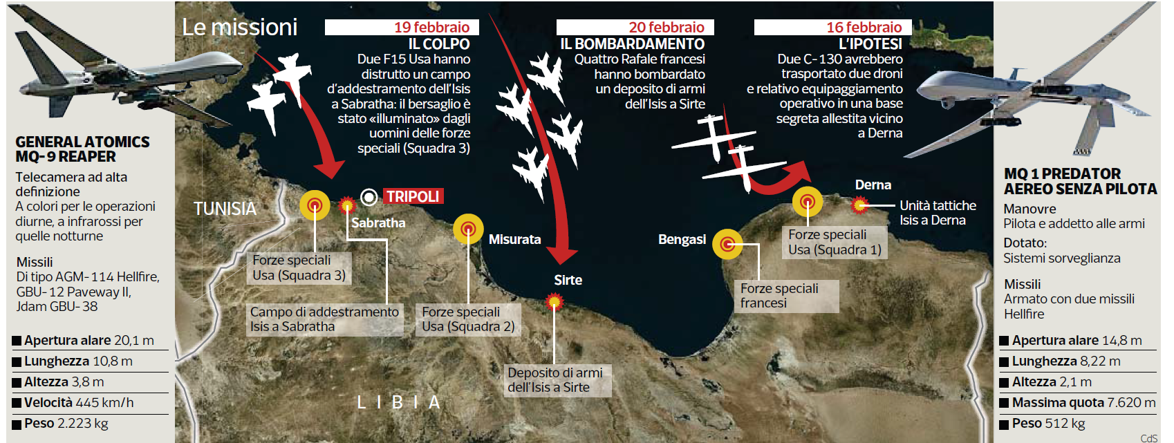 italia guerra libia accordo usa - 1