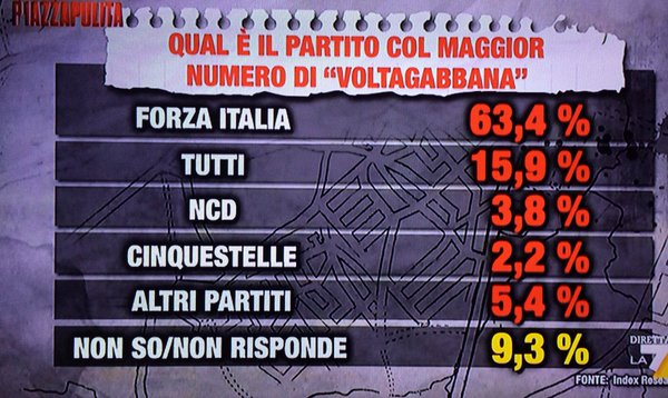 italiani multe grillo 1