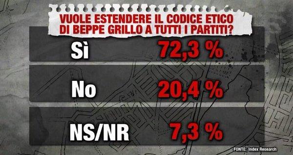 italiani multe grillo 2