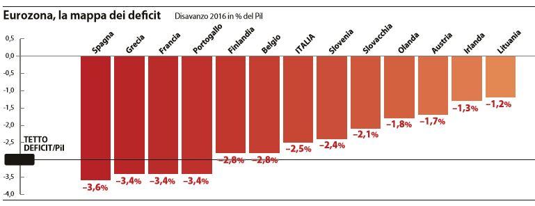 matteo renzi austerity deficit ue