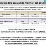 spesa pubblica italia 2