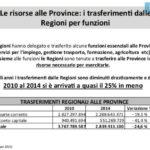 spesa pubblica italia 4