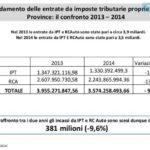 spesa pubblica italia 5