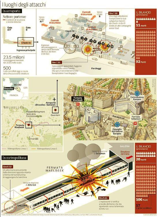 attentato bruxelles 2