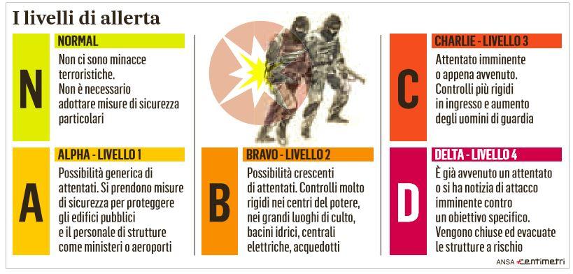 cellule isis attentati italia