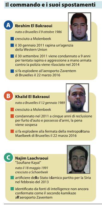 ibrahim khaild el bakraoui infografica