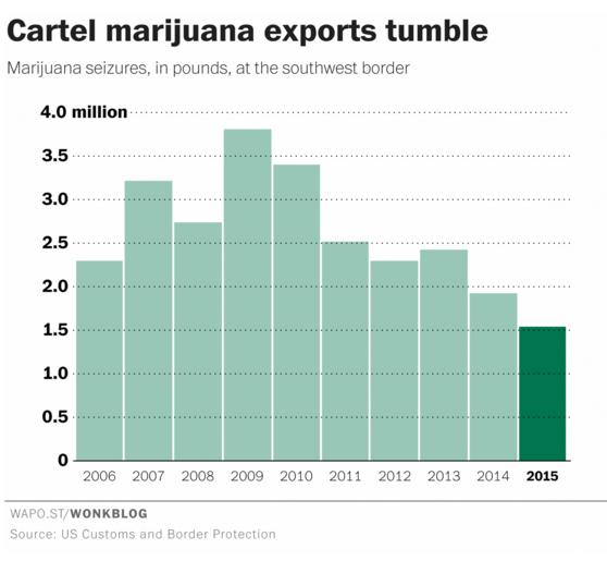 marijuana legale traffico droga - 1