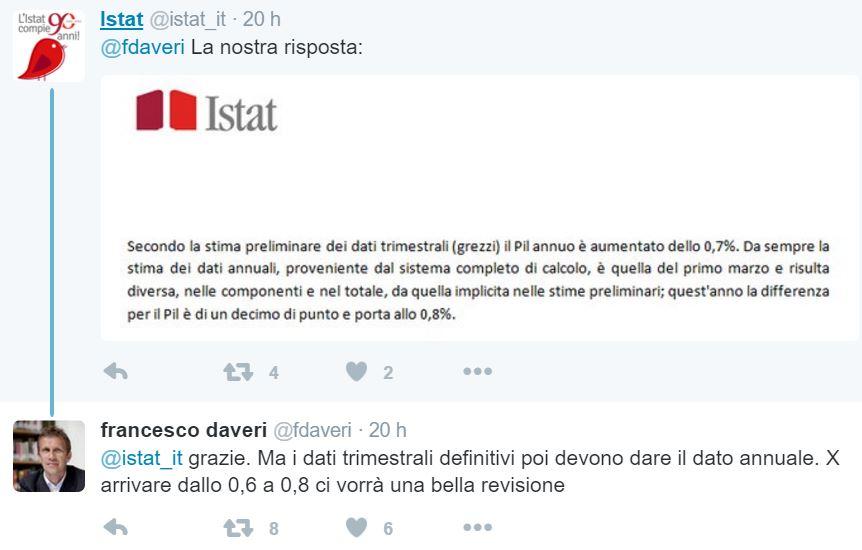 nuovo miracolo italiano spiegato 2
