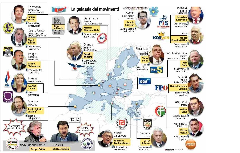 populisti europei 1
