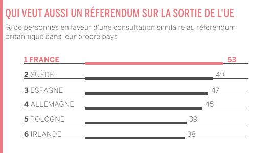 referendum ue 4