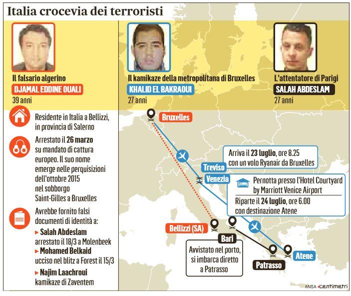 terroristi parigi bruxelles in italia