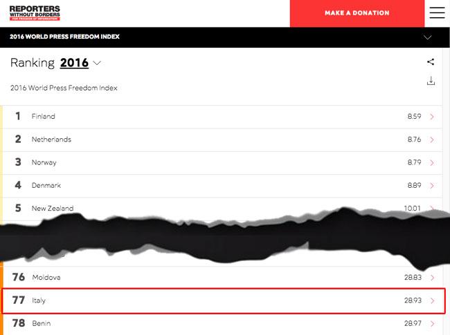 Reporters sans Frontieres, l'Italia al 77° posto sulla libertà di stampa.