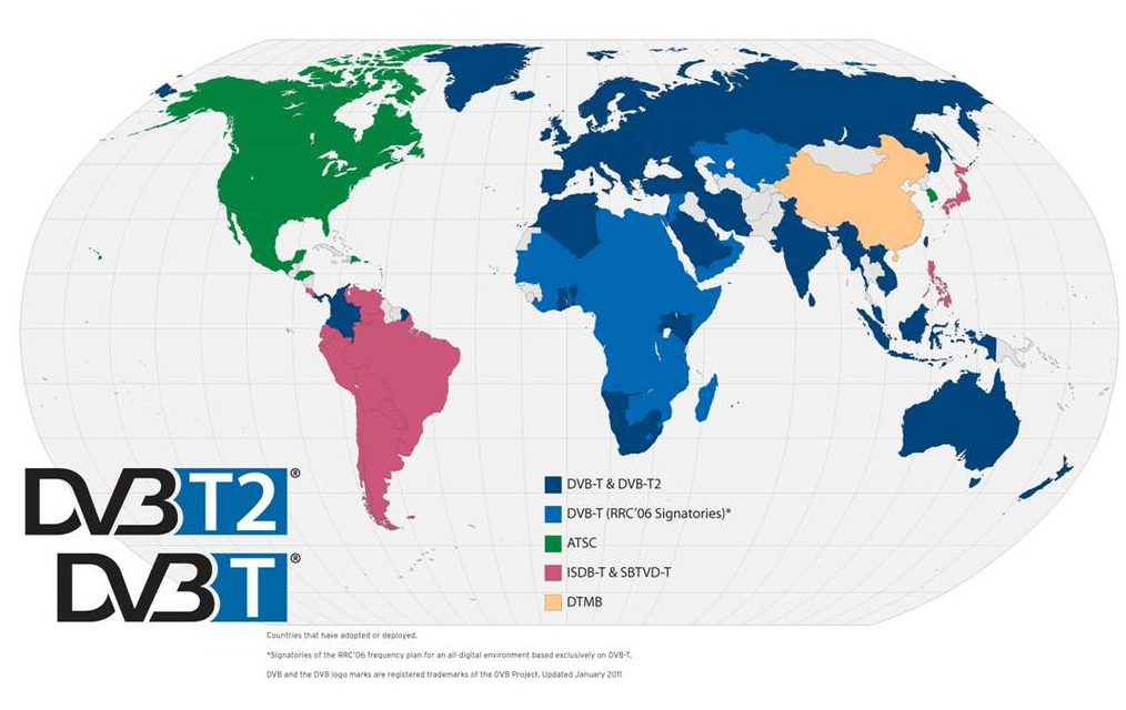 digitale terrestre seconda generazoione dvbt2 codec - 1