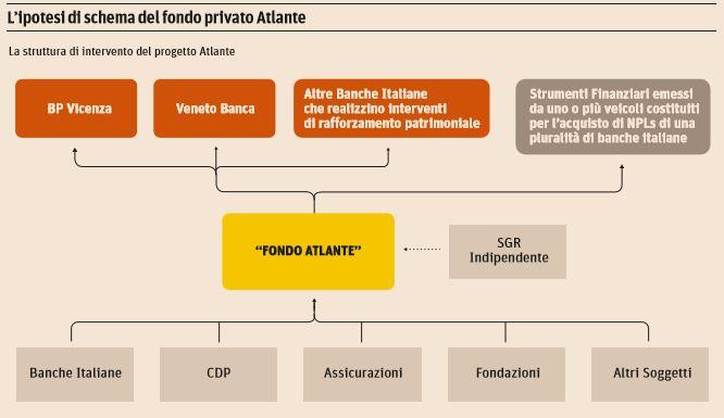 fondo atlante 2