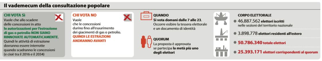 referendum 17 aprile trivelle 1