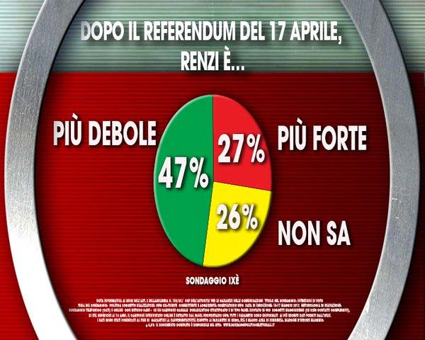 referendum renzi 1